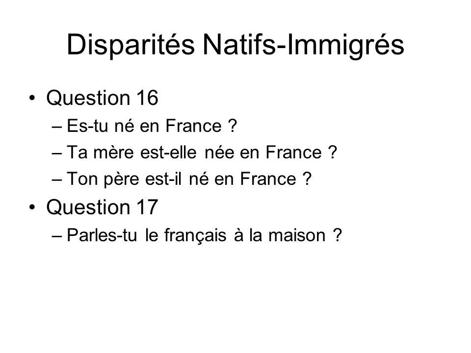 Disparités Natifs-Immigrés Question 16 –Es-tu né en France ? –Ta mère est-elle née en France ? –Ton père est-il né en France ? Question 17 –Parles-tu