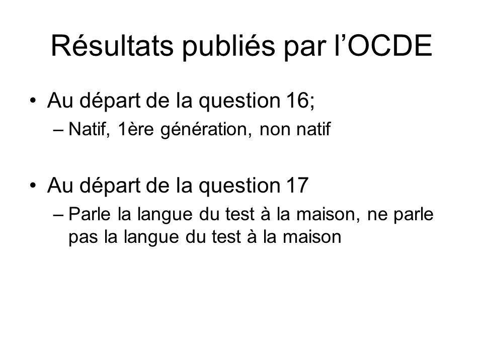 Résultats publiés par lOCDE Au départ de la question 16; –Natif, 1ère génération, non natif Au départ de la question 17 –Parle la langue du test à la