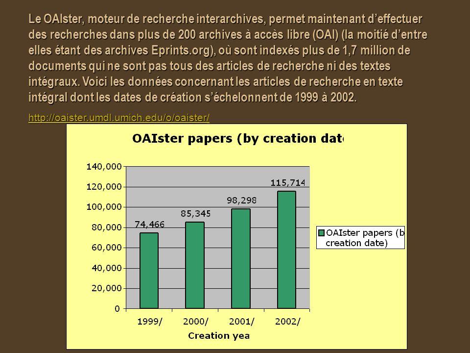 Le OAIster, moteur de recherche interarchives, permet maintenant deffectuer des recherches dans plus de 200 archives à accès libre (OAI) (la moitié dentre elles étant des archives Eprints.org), où sont indexés plus de 1,7 million de documents qui ne sont pas tous des articles de recherche ni des textes intégraux.