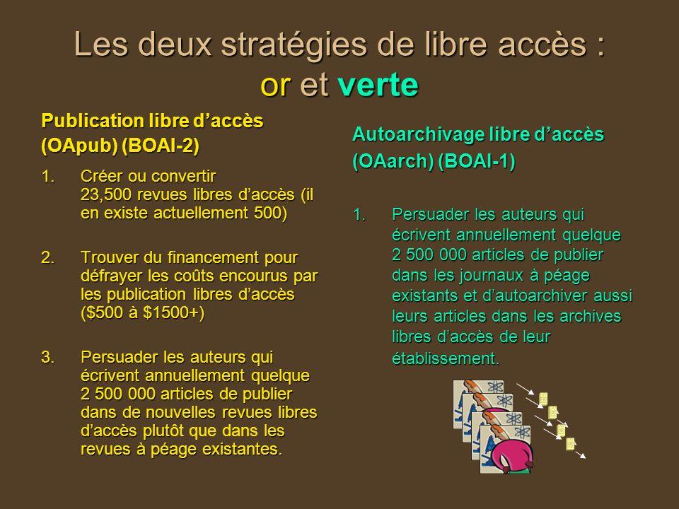 Les deux stratégies de libre accès : or et verte Publication libre daccès (OApub) (BOAI-2) 1.Créer ou convertir 23,500 revues libres daccès (il en existe actuellement 500) 2.Trouver du financement pour défrayer les coûts encourus par les publication libres daccès ($500 à $1500+) 3.Persuader les auteurs qui écrivent annuellement quelque 2 500 000 articles de publier dans de nouvelles revues libres daccès plut les revues à péage existantes.