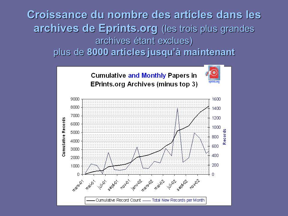 Croissance du nombre des articles dans les archives de Eprints.org (les trois plus grandes archives étant exclues) plus de 8000 articles jusquà maintenant