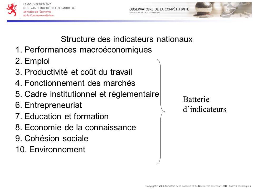Copyright © 2006 Ministère de lEconomie et du Commerce extérieur – DG Etudes Economiques 1. Performances macroéconomiques 2. Emploi 3. Productivité et