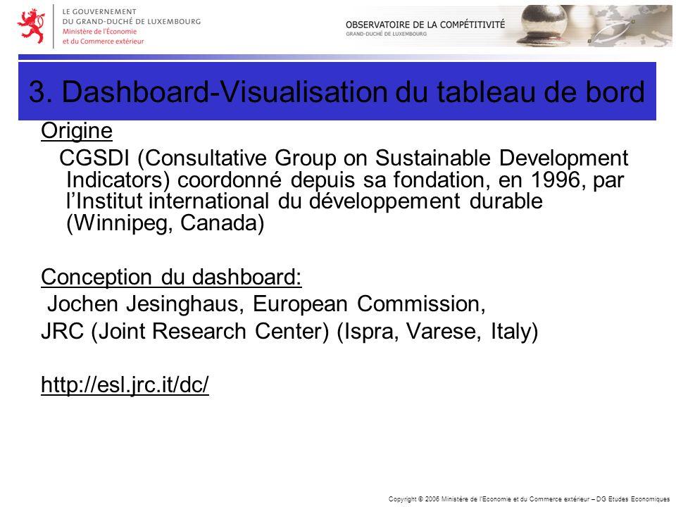 Copyright © 2006 Ministère de lEconomie et du Commerce extérieur – DG Etudes Economiques 3. Dashboard-Visualisation du tableau de bord Origine CGSDI (