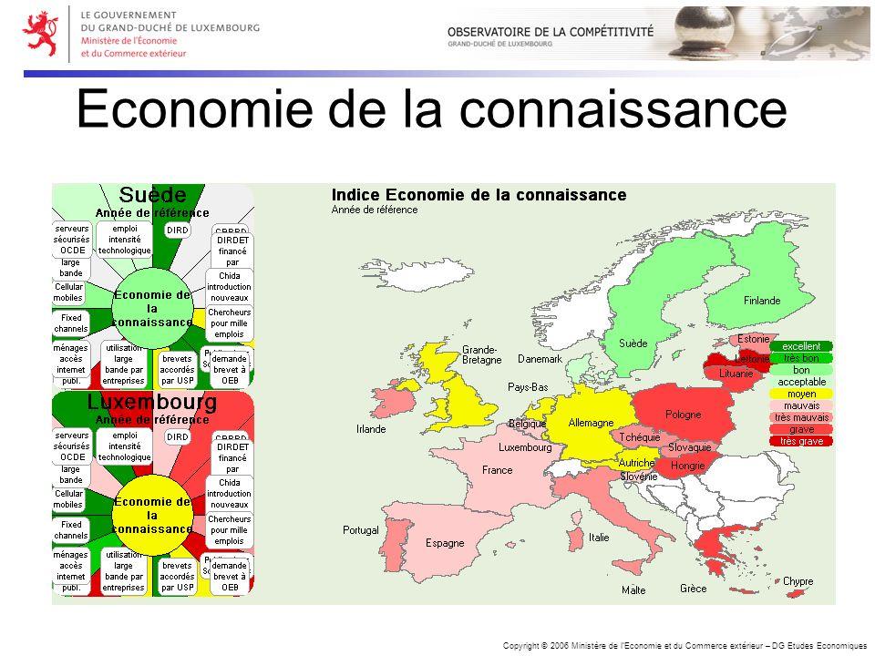 Copyright © 2006 Ministère de lEconomie et du Commerce extérieur – DG Etudes Economiques Economie de la connaissance