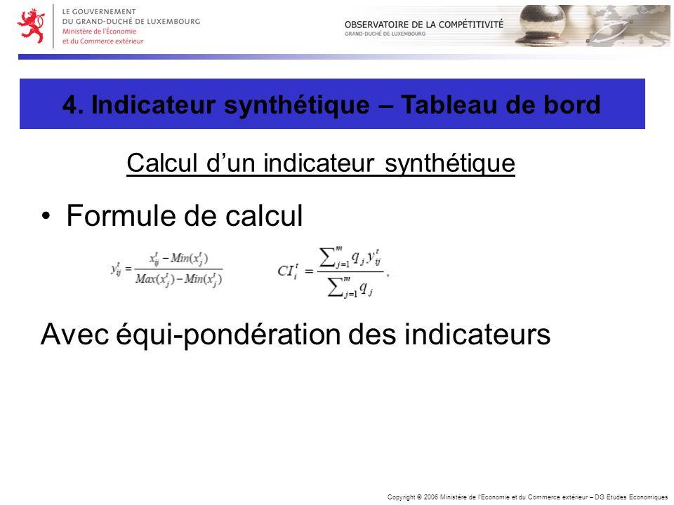Copyright © 2006 Ministère de lEconomie et du Commerce extérieur – DG Etudes Economiques Calcul dun indicateur synthétique Formule de calcul Avec équi
