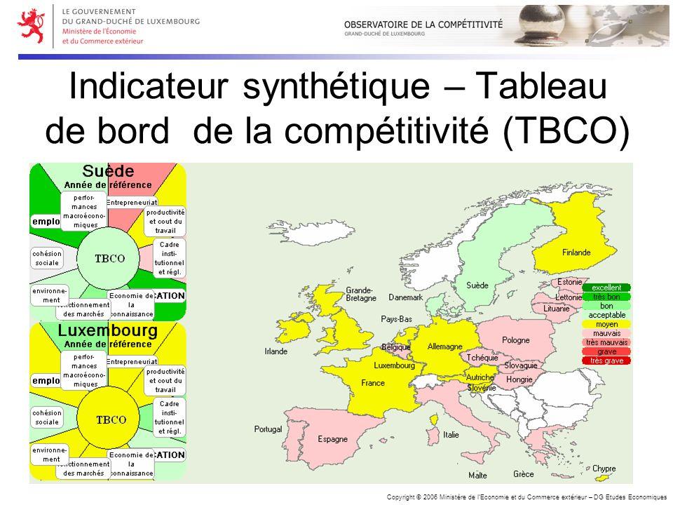 Copyright © 2006 Ministère de lEconomie et du Commerce extérieur – DG Etudes Economiques Indicateur synthétique – Tableau de bord de la compétitivité (TBCO)