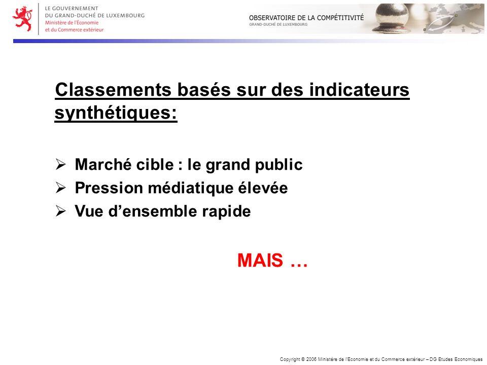 Copyright © 2006 Ministère de lEconomie et du Commerce extérieur – DG Etudes Economiques Classements basés sur des indicateurs synthétiques: Marché ci