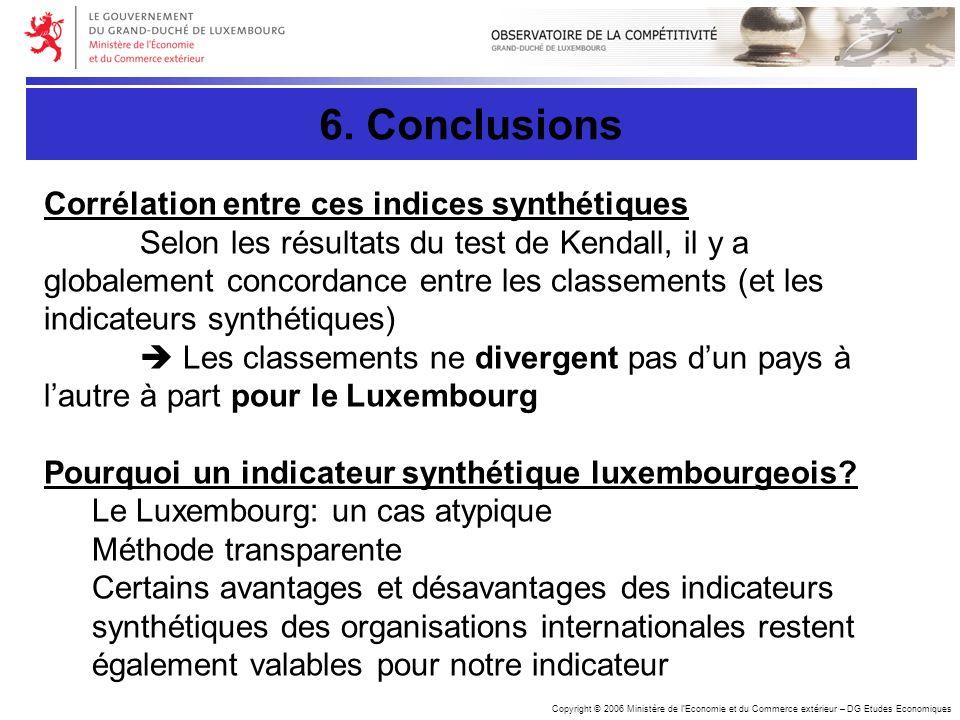 Copyright © 2006 Ministère de lEconomie et du Commerce extérieur – DG Etudes Economiques 6. Conclusions Corrélation entre ces indices synthétiques Sel