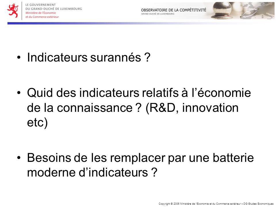 Copyright © 2006 Ministère de lEconomie et du Commerce extérieur – DG Etudes Economiques Indicateurs surannés ? Quid des indicateurs relatifs à lécono