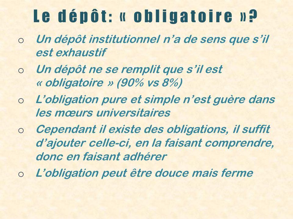 Le dépôt: « obligatoire »? o Un dépôt institutionnel na de sens que sil est exhaustif o Un dépôt ne se remplit que sil est « obligatoire » (90% vs 8%)