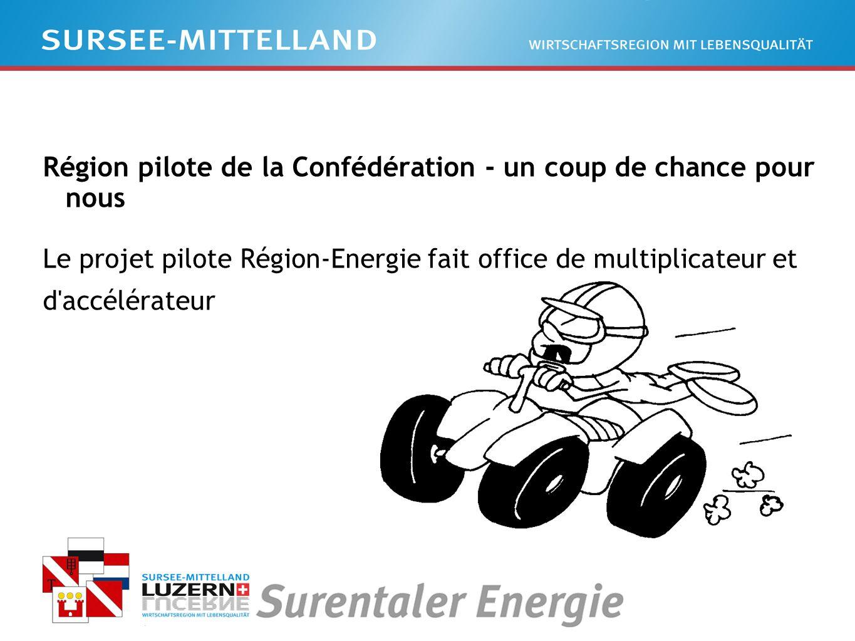 Région pilote de la Confédération - un coup de chance pour nous Le projet pilote Région-Energie fait office de multiplicateur et d accélérateur