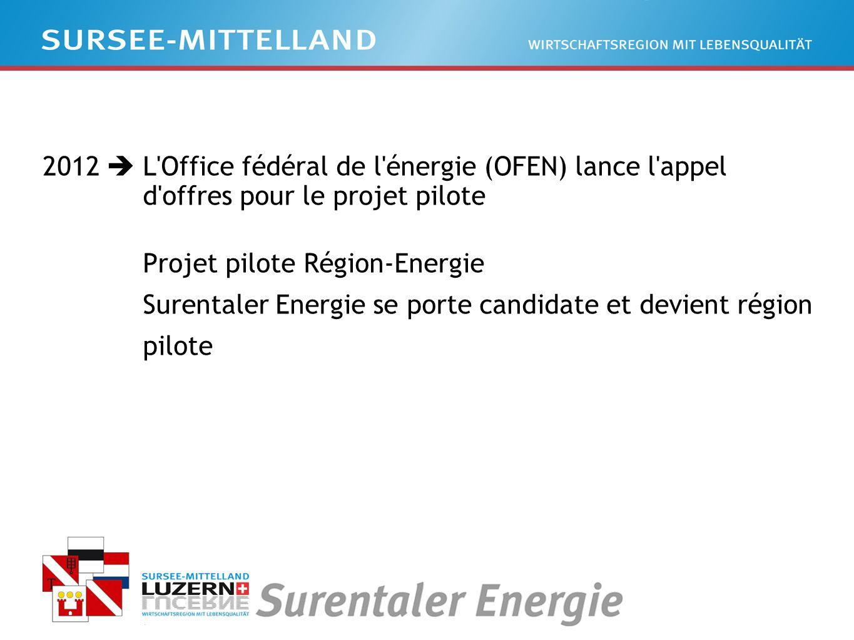 2012 L Office fédéral de l énergie (OFEN) lance l appel d offres pour le projet pilote Projet pilote Région-Energie Surentaler Energie se porte candidate et devient région pilote