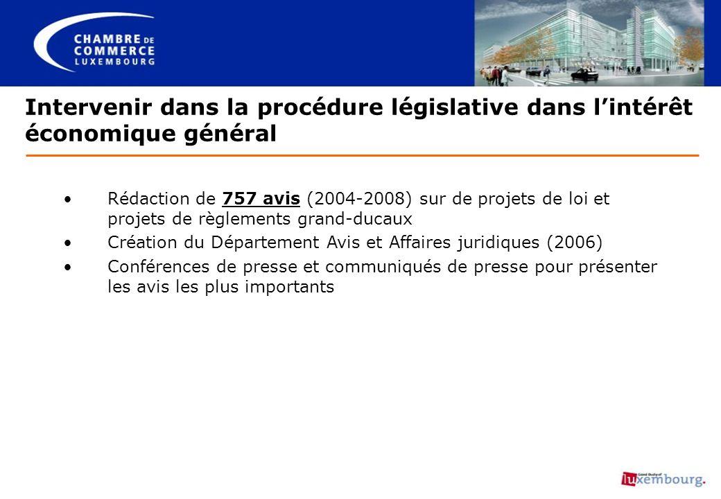 Intervenir dans la procédure législative dans lintérêt économique général Rédaction de 757 avis (2004-2008) sur de projets de loi et projets de règlem