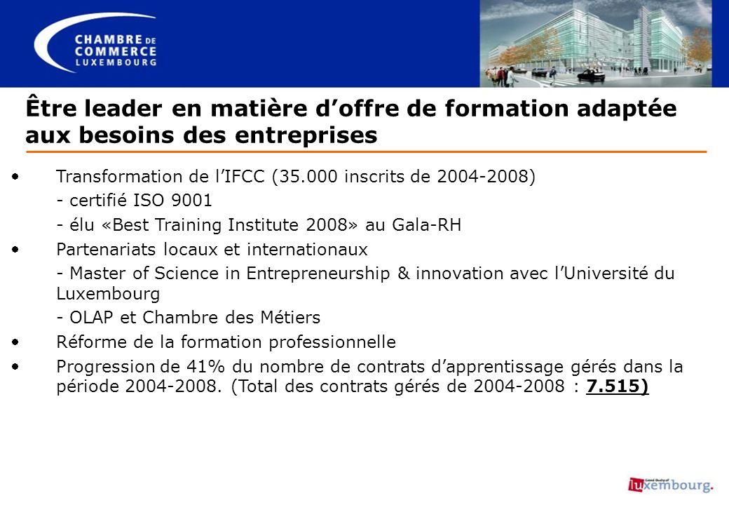 Être leader en matière doffre de formation adaptée aux besoins des entreprises Transformation de lIFCC (35.000 inscrits de 2004-2008) - certifié ISO 9