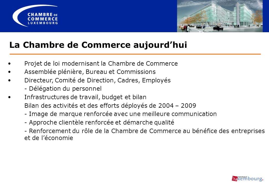 La Chambre de Commerce aujourdhui Projet de loi modernisant la Chambre de Commerce Assemblée plénière, Bureau et Commissions Directeur, Comité de Dire