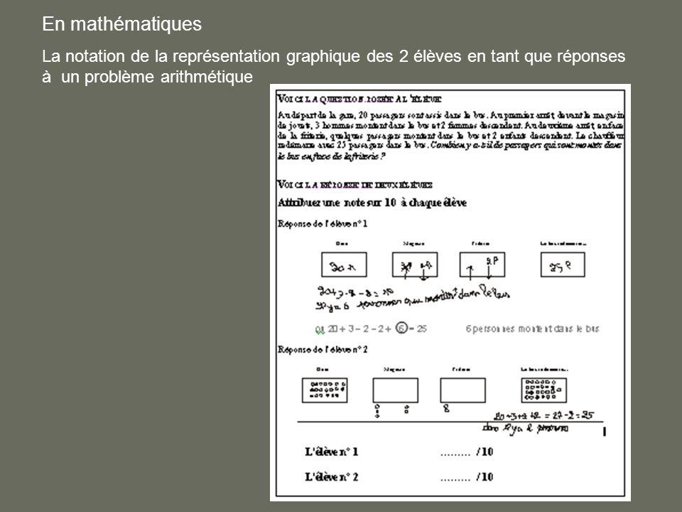 En mathématiques La notation de la représentation graphique des 2 élèves en tant que réponses à un problème arithmétique