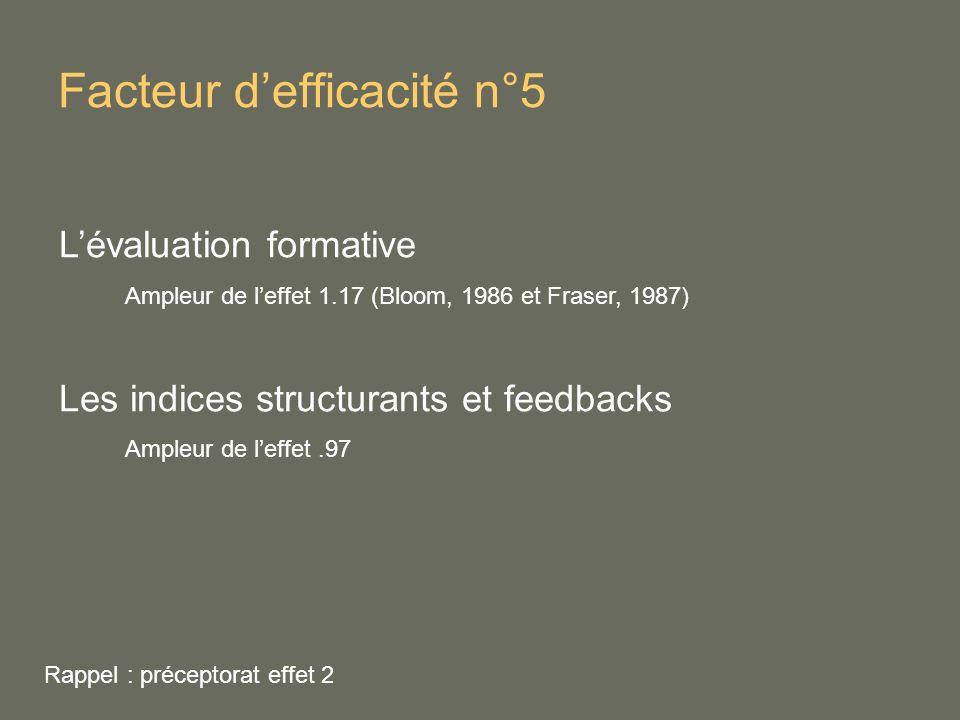 Facteur defficacité n°5 Lévaluation formative Ampleur de leffet 1.17 (Bloom, 1986 et Fraser, 1987) Les indices structurants et feedbacks Ampleur de leffet.97 Rappel : préceptorat effet 2