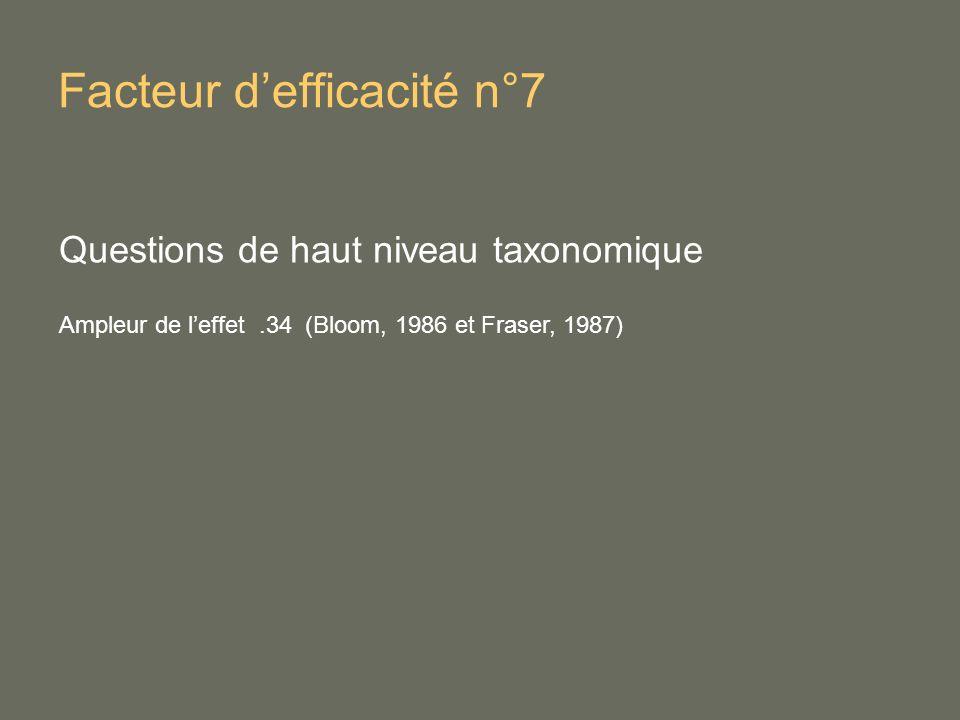 Facteur defficacité n°7 Questions de haut niveau taxonomique Ampleur de leffet.34 (Bloom, 1986 et Fraser, 1987)