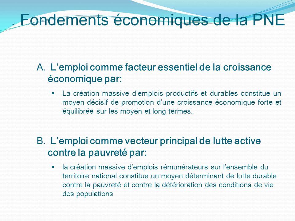 . Fondements économiques de la PNE A. Lemploi comme facteur essentiel de la croissance économique par: La création massive demplois productifs et dura