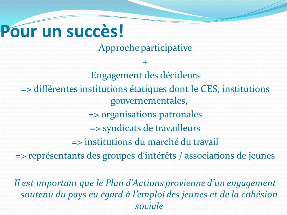 Pour un succès! Approche participative + Engagement des décideurs => différentes institutions étatiques dont le CES, institutions gouvernementales, =>