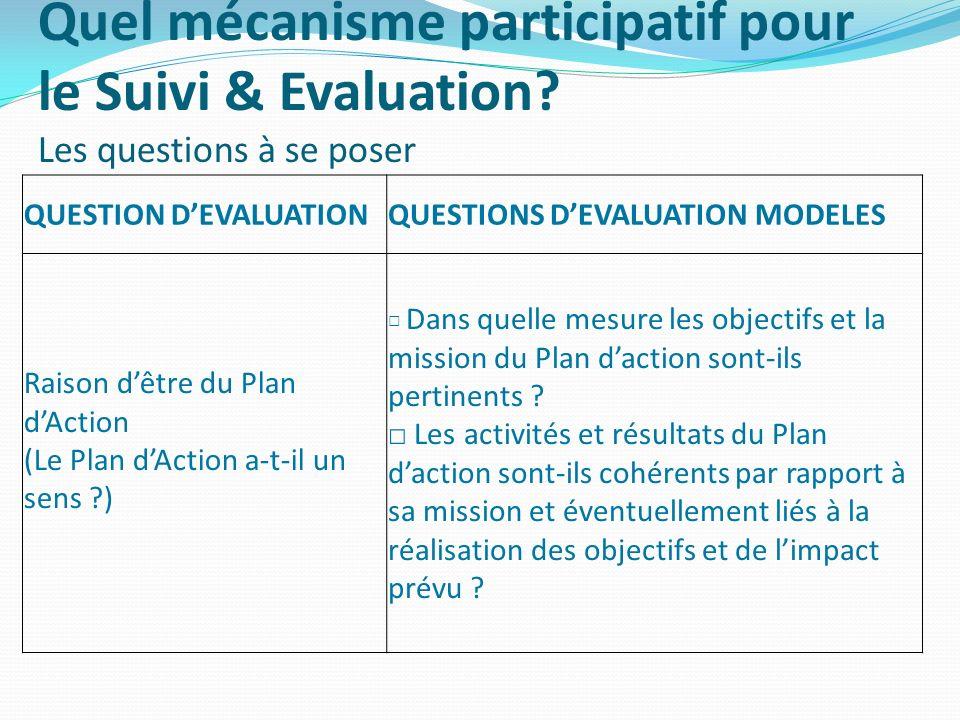 Quel mécanisme participatif pour le Suivi & Evaluation? Les questions à se poser QUESTION DEVALUATIONQUESTIONS DEVALUATION MODELES Raison dêtre du Pla