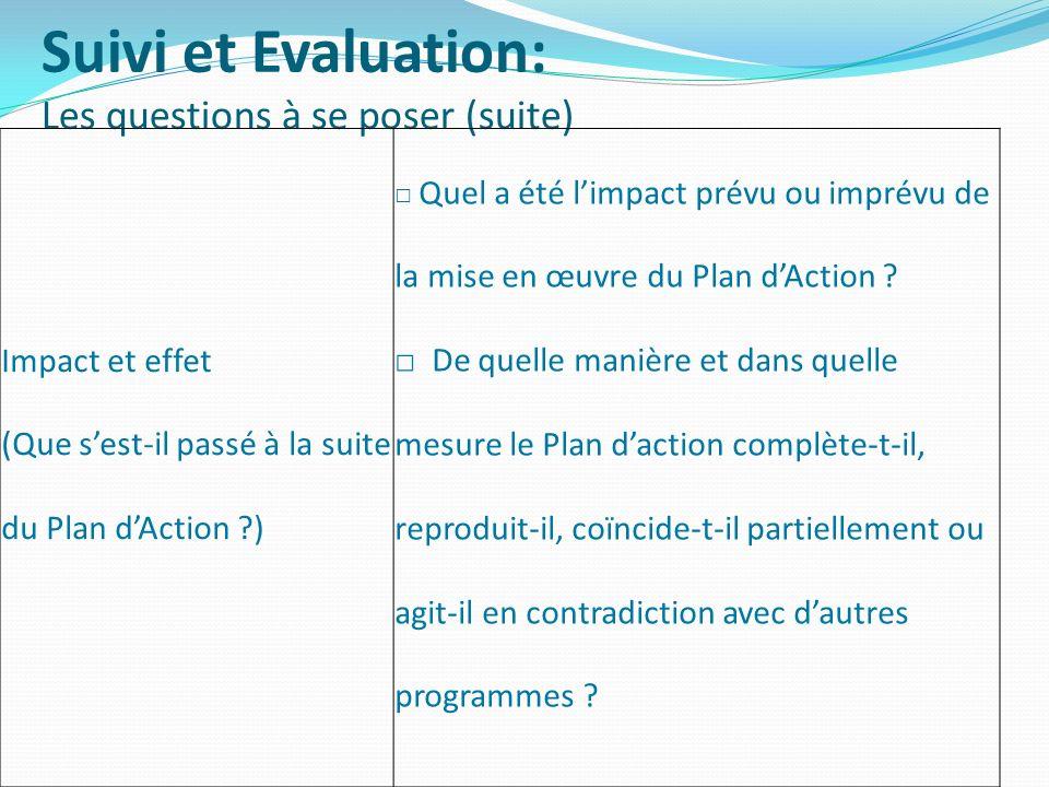Suivi et Evaluation: Les questions à se poser (suite) Impact et effet (Que sest-il passé à la suite du Plan dAction ?) Quel a été limpact prévu ou imp