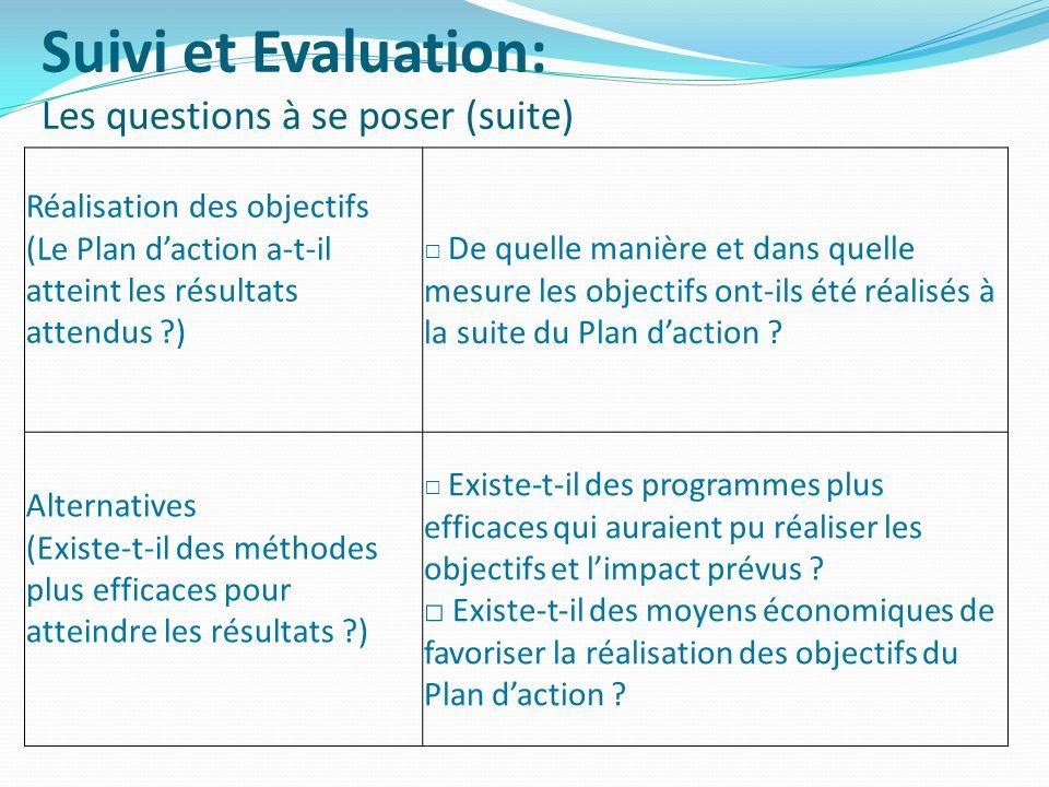Suivi et Evaluation: Les questions à se poser (suite) Réalisation des objectifs (Le Plan daction a-t-il atteint les résultats attendus ?) De quelle ma