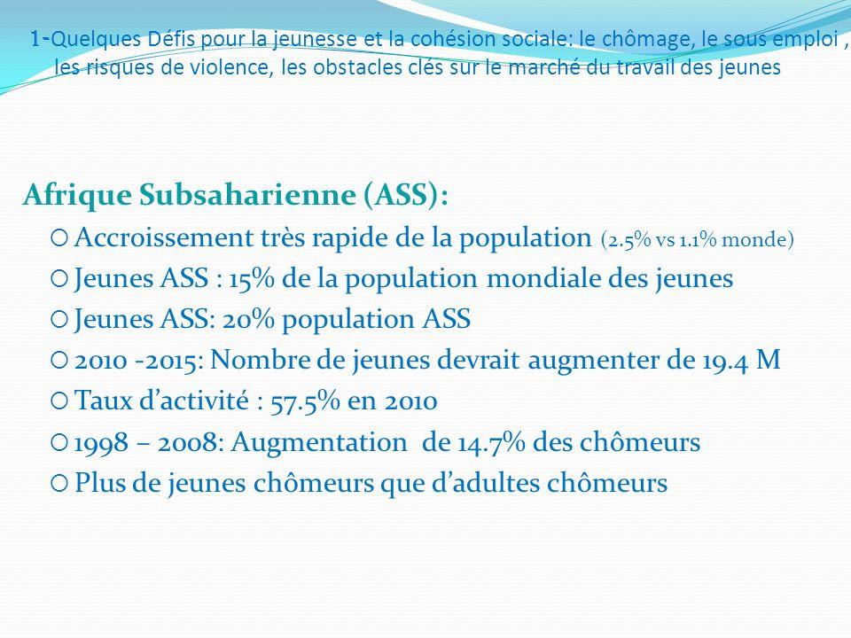 Fondements économiques de la PNE A.