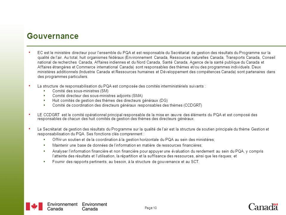 Page 10 Gouvernance EC est le ministère directeur pour l ensemble du PQA et est responsable du Secrétariat de gestion des résultats du Programme sur la qualité de l air.