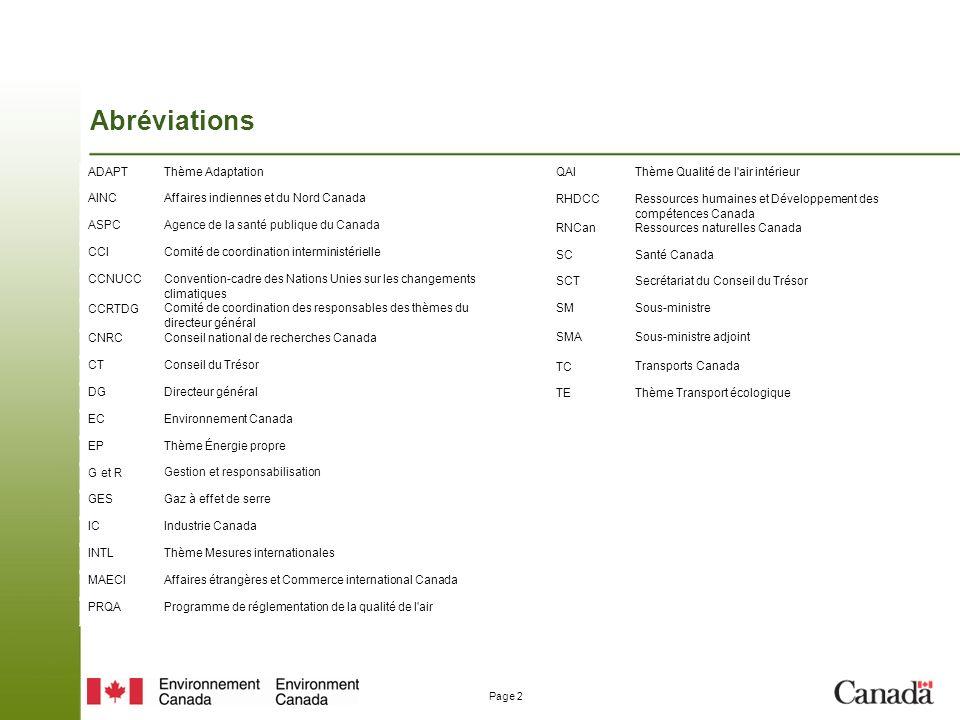 Page 2 Abréviations ADAPT Thème Adaptation AINC Affaires indiennes et du Nord Canada ASPC Agence de la santé publique du Canada CCI Comité de coordination interministérielle CCNUCC Convention-cadre des Nations Unies sur les changements climatiques CCRTDG Comité de coordination des responsables des thèmes du directeur général CNRC Conseil national de recherches Canada CT Conseil du Trésor DG Directeur général EC Environnement Canada EP Thème Énergie propre G et R Gestion et responsabilisation GES Gaz à effet de serre IC Industrie Canada INTL Thème Mesures internationales MAECI Affaires étrangères et Commerce international Canada PRQA Programme de réglementation de la qualité de l air QAI Thème Qualité de l air intérieur RHDCC Ressources humaines et Développement des compétences Canada RNCan Ressources naturelles Canada SC Santé Canada SCT Secrétariat du Conseil du Trésor SM SMA Sous-ministre Sous-ministre adjoint TC Transports Canada TE Thème Transport écologique