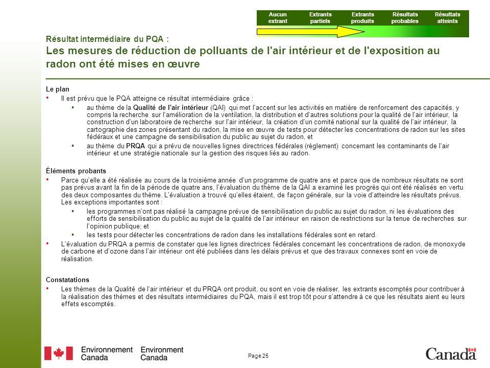 Page 25 Résultat intermédiaire du PQA : Les mesures de réduction de polluants de l air intérieur et de l exposition au radon ont été mises en œuvre Le plan Il est prévu que le PQA atteigne ce résultat intermédiaire grâce : au thème de la Qualité de l air intérieur (QAI) qui met l accent sur les activités en matière de renforcement des capacités, y compris la recherche sur l amélioration de la ventilation, la distribution et d autres solutions pour la qualité de l air intérieur, la construction d un laboratoire de recherche sur l air intérieur, la création d un comité national sur la qualité de l air intérieur, la cartographie des zones présentant du radon, la mise en œuvre de tests pour détecter les concentrations de radon sur les sites fédéraux et une campagne de sensibilisation du public au sujet du radon, et au thème du PRQA qui a prévu de nouvelles lignes directrices fédérales (règlement) concernant les contaminants de l air intérieur et une stratégie nationale sur la gestion des risques liés au radon.