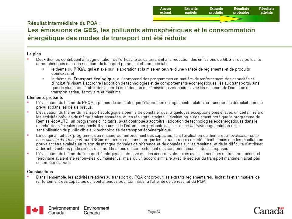 Page 28 Résultat intermédiaire du PQA : Les émissions de GES, les polluants atmosphériques et la consommation énergétique des modes de transport ont été réduits Le plan Deux thèmes contribuent à laugmentation de l efficacité du carburant et à la réduction des émissions de GES et des polluants atmosphériques dans les secteurs du transport personnel et commercial : le thème du PRQA, qui est axé sur l élaboration et la mise en œuvre d une variété de règlements et de produits connexes; et le thème du Transport écologique, qui comprend des programmes en matière de renforcement des capacités et d incitatifs visant à accroître l adoption de technologies et de comportements éconergétiques liés aux transports, ainsi que de plans pour établir des accords de réduction des émissions volontaires avec les secteurs de l industrie du transport aérien, ferroviaire et maritime.