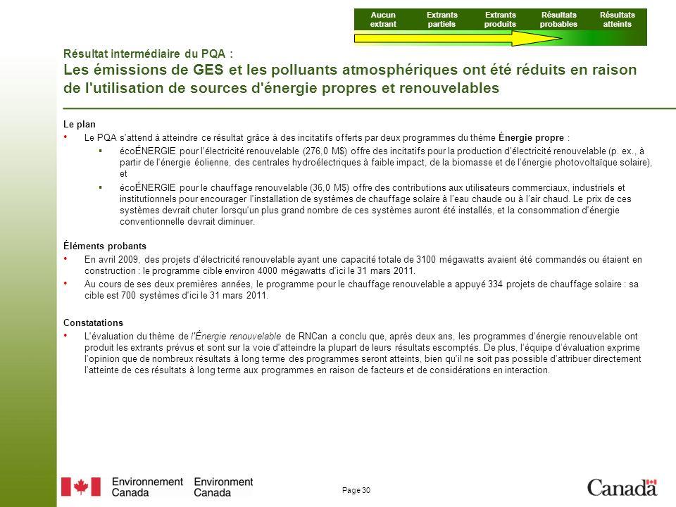 Page 30 Résultat intermédiaire du PQA : Les émissions de GES et les polluants atmosphériques ont été réduits en raison de l utilisation de sources d énergie propres et renouvelables Le plan Le PQA s attend à atteindre ce résultat grâce à des incitatifs offerts par deux programmes du thème Énergie propre : écoÉNERGIE pour l électricité renouvelable (276,0 M$) offre des incitatifs pour la production d électricité renouvelable (p.