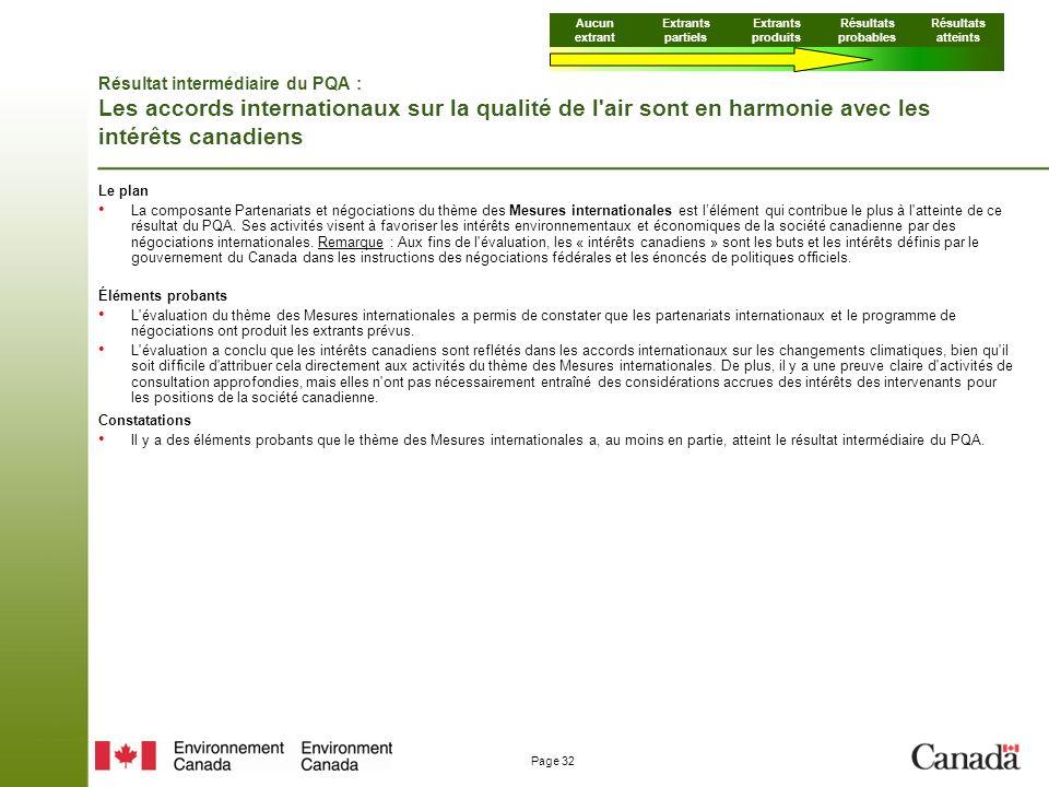 Page 32 Résultat intermédiaire du PQA : Les accords internationaux sur la qualité de l air sont en harmonie avec les intérêts canadiens Le plan La composante Partenariats et négociations du thème des Mesures internationales est lélément qui contribue le plus à l atteinte de ce résultat du PQA.