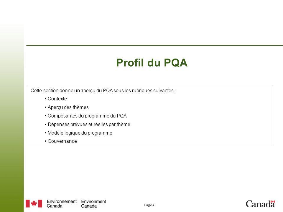 Page 4 Profil du PQA Cette section donne un aperçu du PQA sous les rubriques suivantes : Contexte Aperçu des thèmes Composantes du programme du PQA Dépenses prévues et réelles par thème Modèle logique du programme Gouvernance