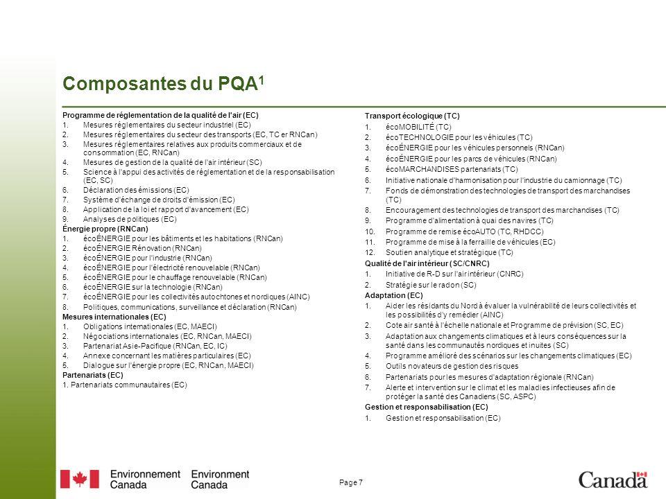Page 7 Composantes du PQA 1 Programme de réglementation de la qualité de l air (EC) 1.Mesures réglementaires du secteur industriel (EC) 2.Mesures réglementaires du secteur des transports (EC, TC er RNCan) 3.Mesures réglementaires relatives aux produits commerciaux et de consommation (EC, RNCan) 4.Mesures de gestion de la qualité de l air intérieur (SC) 5.Science à l appui des activités de réglementation et de la responsabilisation (EC, SC) 6.Déclaration des émissions (EC) 7.Système d échange de droits d émission (EC) 8.Application de la loi et rapport d avancement (EC) 9.Analyses de politiques (EC) Énergie propre (RNCan) 1.écoÉNERGIE pour les bâtiments et les habitations (RNCan) 2.écoÉNERGIE Rénovation (RNCan) 3.écoÉNERGIE pour l industrie (RNCan) 4.écoÉNERGIE pour l électricité renouvelable (RNCan) 5.écoÉNERGIE pour le chauffage renouvelable (RNCan) 6.écoÉNERGIE sur la technologie (RNCan) 7.écoÉNERGIE pour les collectivités autochtones et nordiques (AINC) 8.Politiques, communications, surveillance et déclaration (RNCan) Mesures internationales (EC) 1.Obligations internationales (EC, MAECI) 2.Négociations internationales (EC, RNCan, MAECI) 3.Partenariat Asie-Pacifique (RNCan, EC, IC) 4.Annexe concernant les matières particulaires (EC) 5.Dialogue sur l énergie propre (EC, RNCan, MAECI) Partenariats (EC) 1.