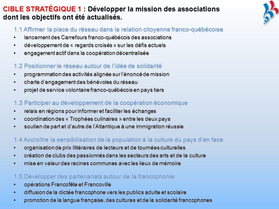 CIBLE STRATÉGIQUE 2 : Etudier le fonctionnement de France-Québec et Québec-France pour améliorer lefficience et lefficacité du réseau unique.