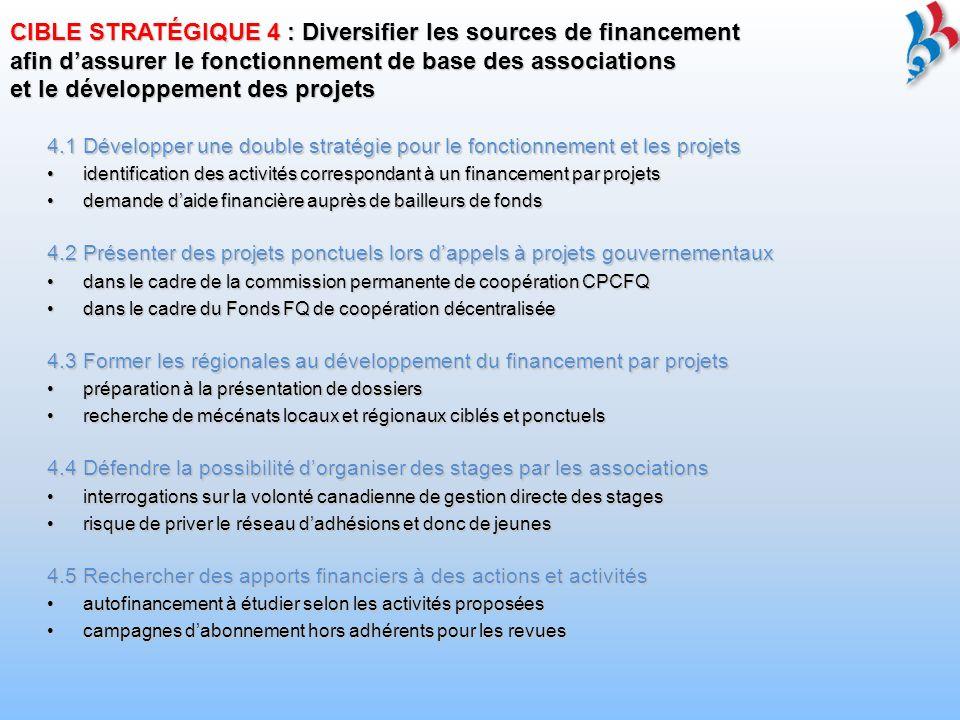 CIBLE STRATÉGIQUE 5 : Accroître la communication du réseau France-Québec/Québec-France pour mieux servir ses membres et la population et contribuer à lanimation et à la mise en valeur de la relation franco-québécoise.