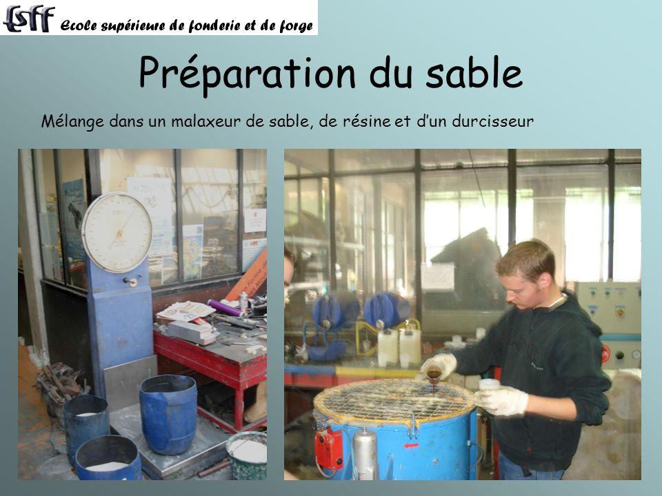 Préparation du sable Mélange dans un malaxeur de sable, de résine et dun durcisseur