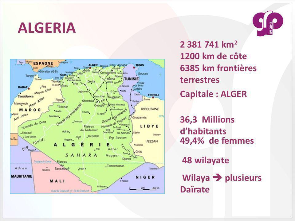 ALGERIA 2 381 741 km 2 1200 km de côte 6385 km frontières terrestres Capitale : ALGER 36,3 Millions dhabitants 49,4% de femmes 48 wilayate Wilaya plusieurs Daïrate