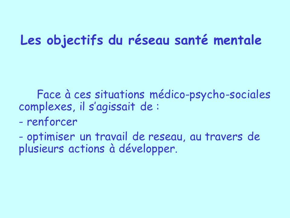 Les objectifs du réseau santé mentale Face à ces situations médico-psycho-sociales complexes, il sagissait de : - renforcer - optimiser un travail de