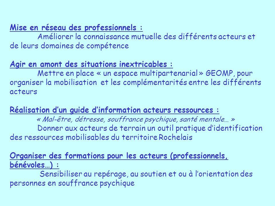 Les partenaires Centre Hospitalier La Rochelle : Secteurs 1&2 de M.