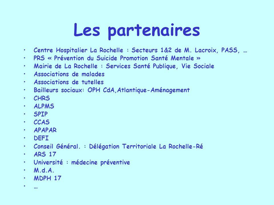 Les partenaires Centre Hospitalier La Rochelle : Secteurs 1&2 de M. Lacroix, PASS, … PRS « Prévention du Suicide Promotion Santé Mentale » Mairie de L