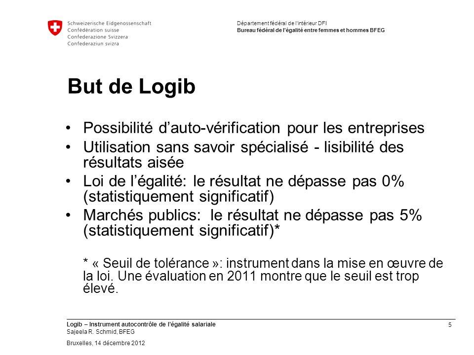 5 Logib – Instrument autocontrôle de légalité salariale Sajeela R.