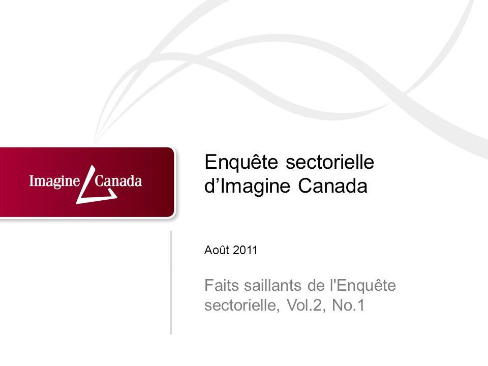 Enquête sectorielle dImagine Canada Faits saillants de l Enquête sectorielle, Vol.2, No.1 Août 2011