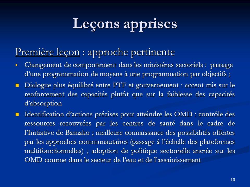 10 Leçons apprises Première leçon : approche pertinente Changement de comportement dans les ministères sectoriels : passage dune programmation de moye