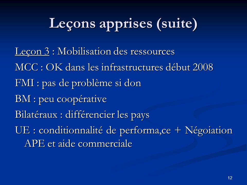 12 Leçons apprises (suite) Leçon 3 : Mobilisation des ressources MCC : OK dans les infrastructures début 2008 FMI : pas de problème si don BM : peu co