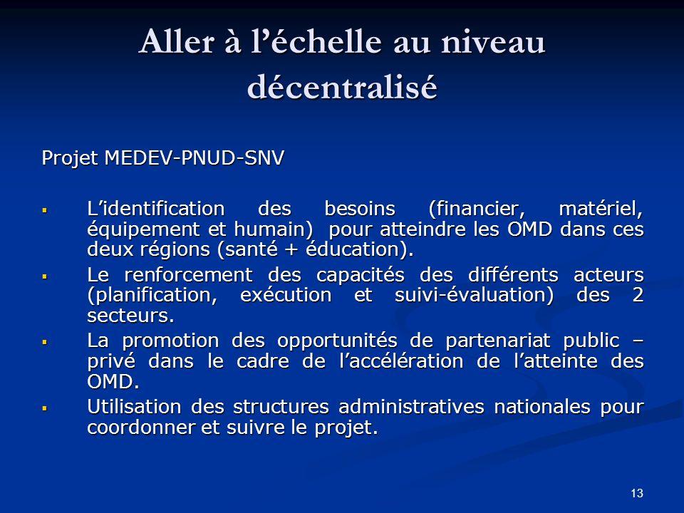 13 Aller à léchelle au niveau décentralisé Projet MEDEV-PNUD-SNV Lidentification des besoins (financier, matériel, équipement et humain) pour atteindr