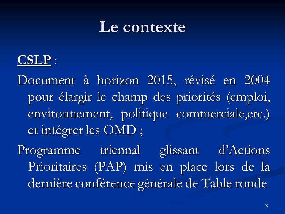 3 Le contexte CSLP : Document à horizon 2015, révisé en 2004 pour élargir le champ des priorités (emploi, environnement, politique commerciale,etc.) e