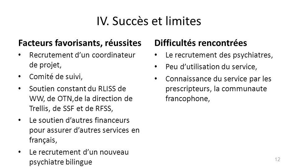 IV. Succès et limites Facteurs favorisants, réussites Recrutement dun coordinateur de projet, Comité de suivi, Soutien constant du RLISS de WW, de OTN